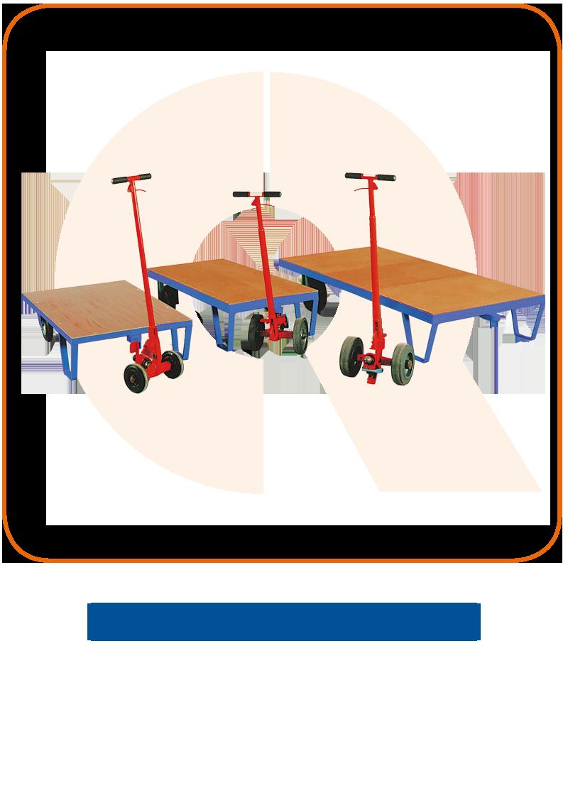 Rollplatten